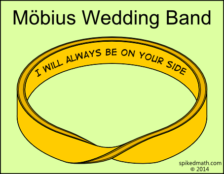 559-mobius-wedding-band