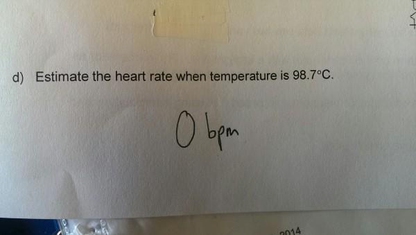 Estimate the heart rate