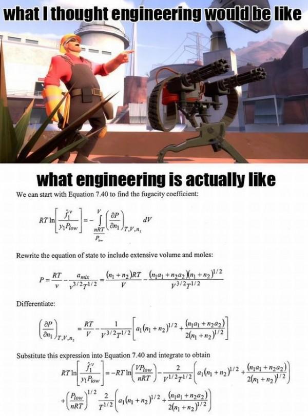What is engineering?   Jokes   Math Fail
