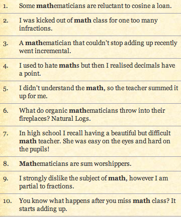 Math jokes jokes math fail