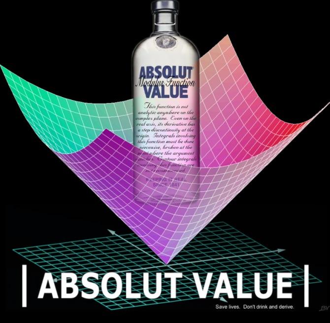 absolut-value.jpg