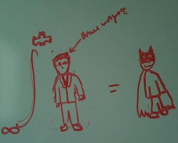 batman-integral-math.jpg