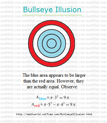 Bullseye optical illusion