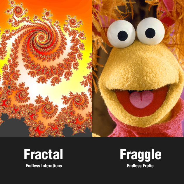 Funny Fractals