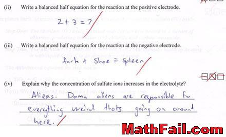 Math Test Fail