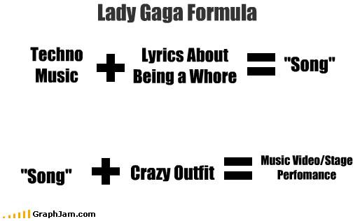 lady ga ga math