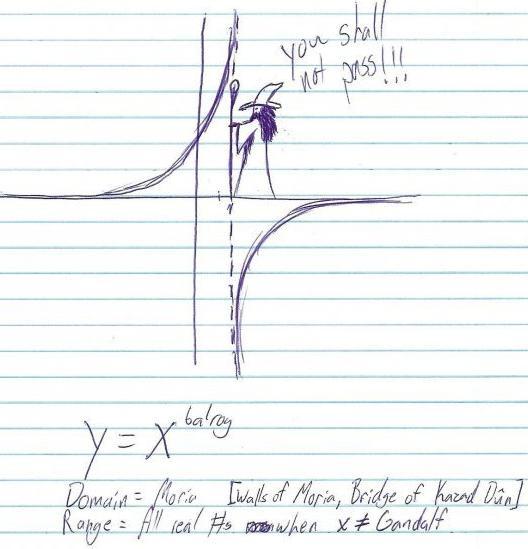gandolf balrog math