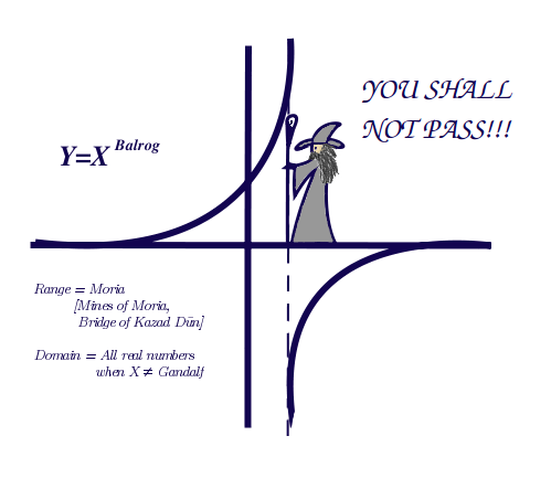lord of the rings math