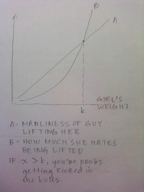 math-graph-joke.jpg