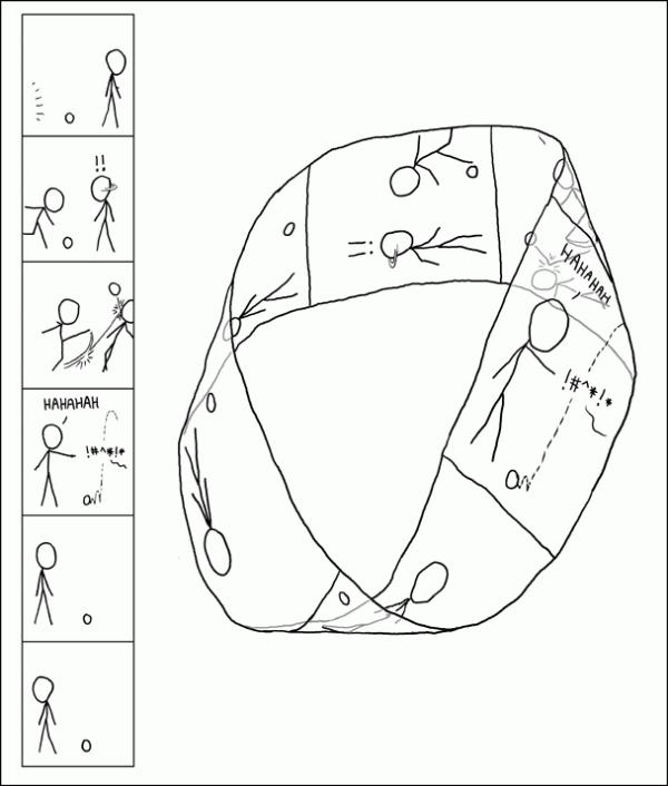 My Favorite Math Comics From Xkcd Math Comics Math Fail