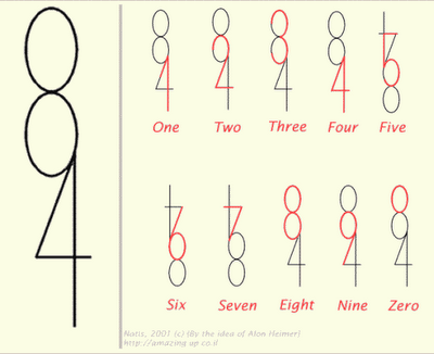 numbers-using-8-4.png