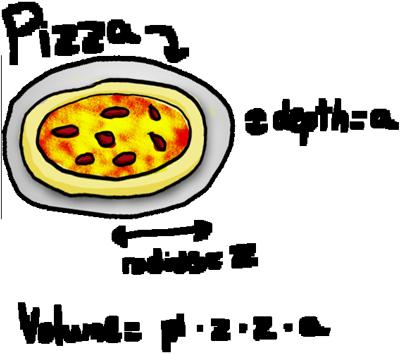 pizza math joke
