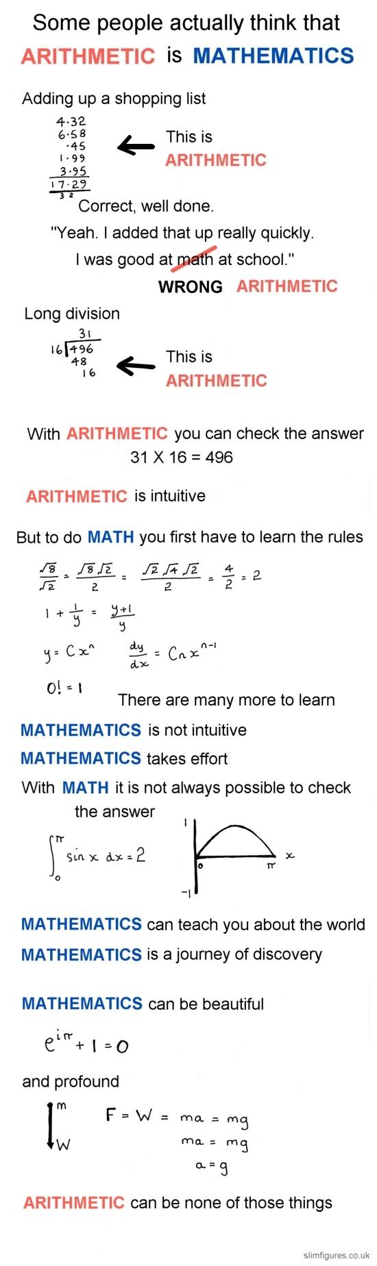 slim figures math comic