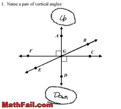 pair of vertical angles exam test fail