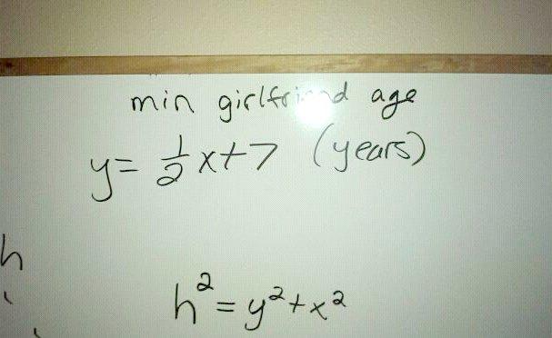 Whiteboard math