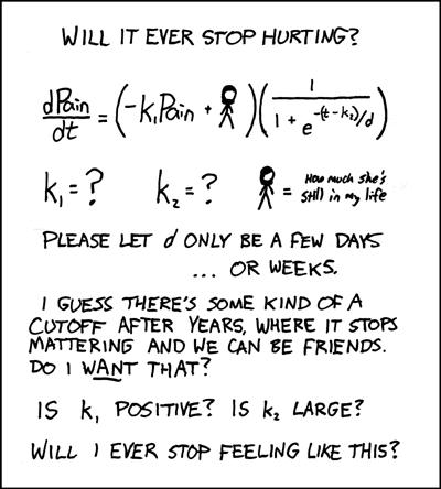 xkcd-pain